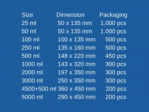 PVC Free Bags- HAEMOTRONIC